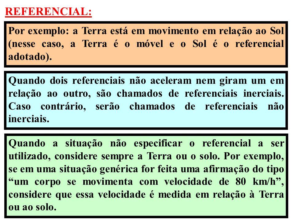 a) Trajeto ABD: Nesse caso o móvel saiu da posição A, foi até a posição B e em seguida dirigiu-se à posição D.
