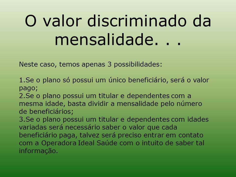 O valor discriminado da mensalidade...