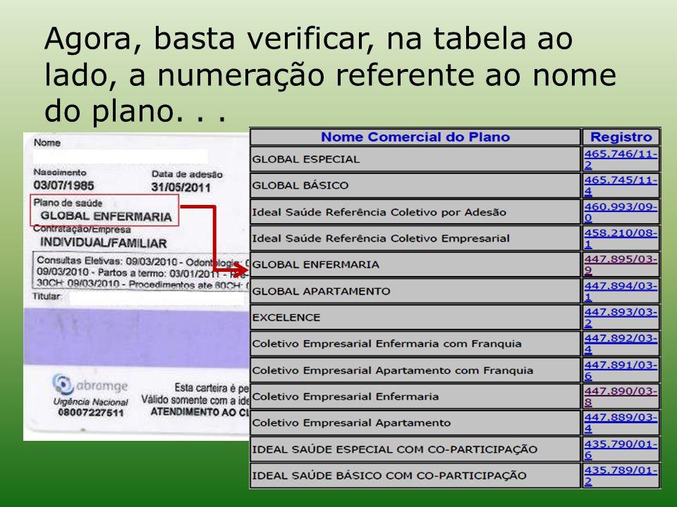 Agora, basta verificar, na tabela ao lado, a numeração referente ao nome do plano...