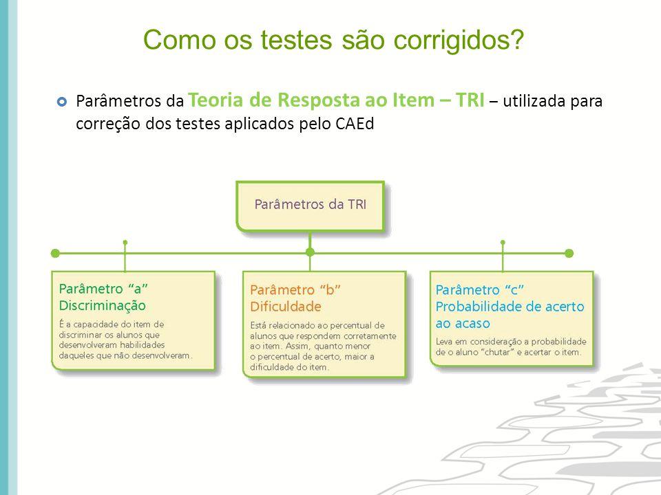  Parâmetros da Teoria de Resposta ao Item – TRI – utilizada para correção dos testes aplicados pelo CAEd Como os testes são corrigidos?