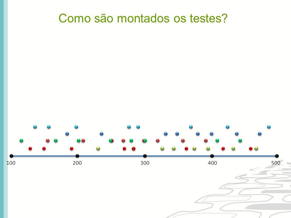 100200300400500 Como são montados os testes?