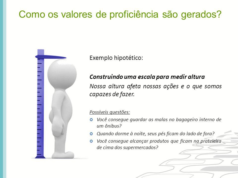 Exemplo hipotético: Construindo uma escala para medir altura Nossa altura afeta nossas ações e o que somos capazes de fazer. Possíveis questões:  Voc