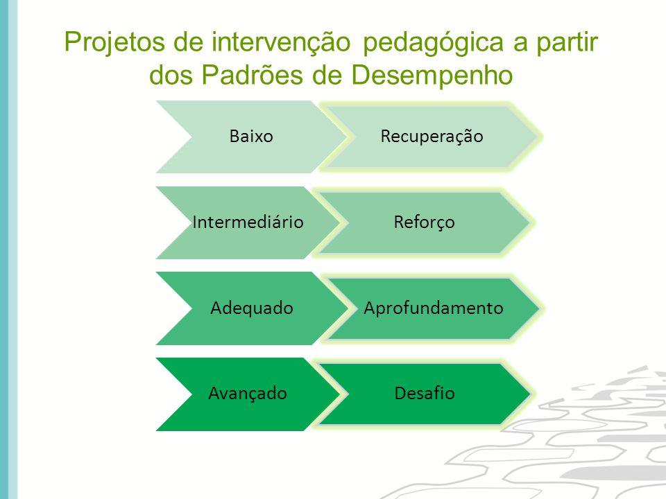 Projetos de intervenção pedagógica a partir dos Padrões de Desempenho Baixo Recuperação Intermediário Reforço Adequado Aprofundamento Avançado Desafio