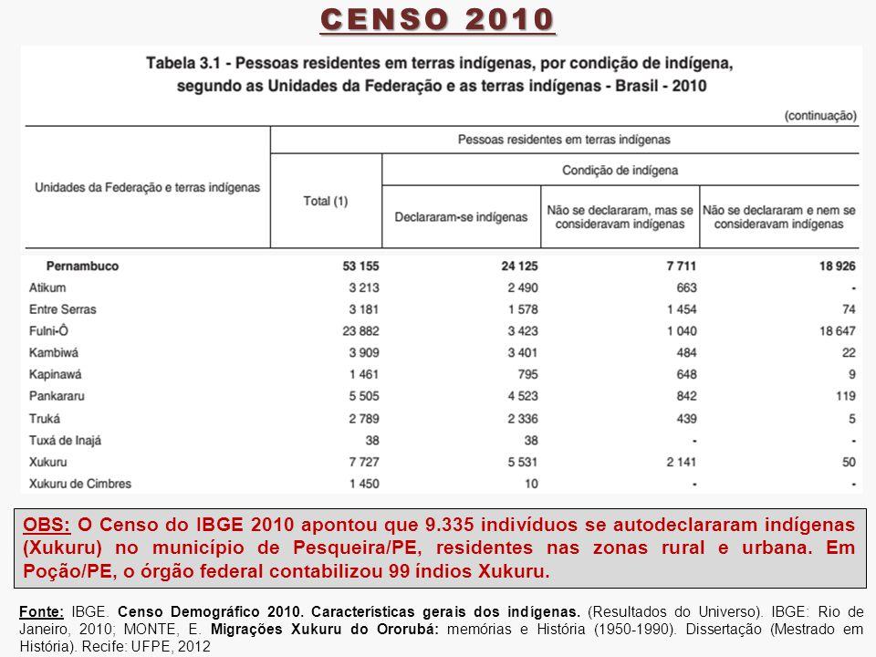 CENSO 2010 Fonte: IBGE. Censo Demográfico 2010. Características gerais dos indígenas. (Resultados do Universo). IBGE: Rio de Janeiro, 2010; MONTE, E.