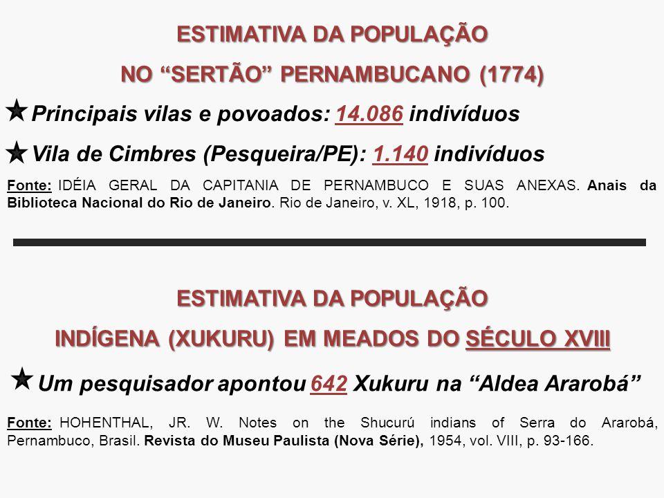 ESTIMATIVA DA POPULAÇÃO NO SERTÃO PERNAMBUCANO (1774) Principais vilas e povoados: 14.086 indivíduos Vila de Cimbres (Pesqueira/PE): 1.140 indivíduos Fonte: IDÉIA GERAL DA CAPITANIA DE PERNAMBUCO E SUAS ANEXAS.