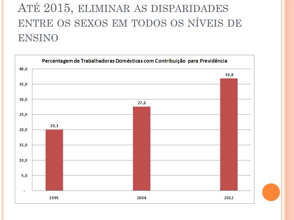 A TÉ 2015, ELIMINAR AS DISPARIDADES ENTRE OS SEXOS EM TODOS OS NÍVEIS DE ENSINO