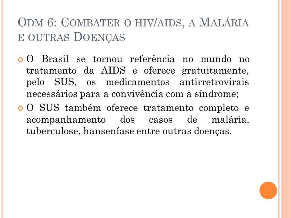 O DM 6: C OMBATER O HIV / AIDS, A M ALÁRIA E OUTRAS D OENÇAS O Brasil se tornou referência no mundo no tratamento da AIDS e oferece gratuitamente, pelo SUS, os medicamentos antirretrovirais necessários para a convivência com a síndrome; O SUS também oferece tratamento completo e acompanhamento dos casos de malária, tuberculose, hanseníase entre outras doenças.