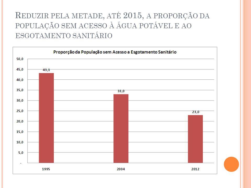 R EDUZIR PELA METADE, ATÉ 2015, A PROPORÇÃO DA POPULAÇÃO SEM ACESSO À ÁGUA POTÁVEL E AO ESGOTAMENTO SANITÁRIO
