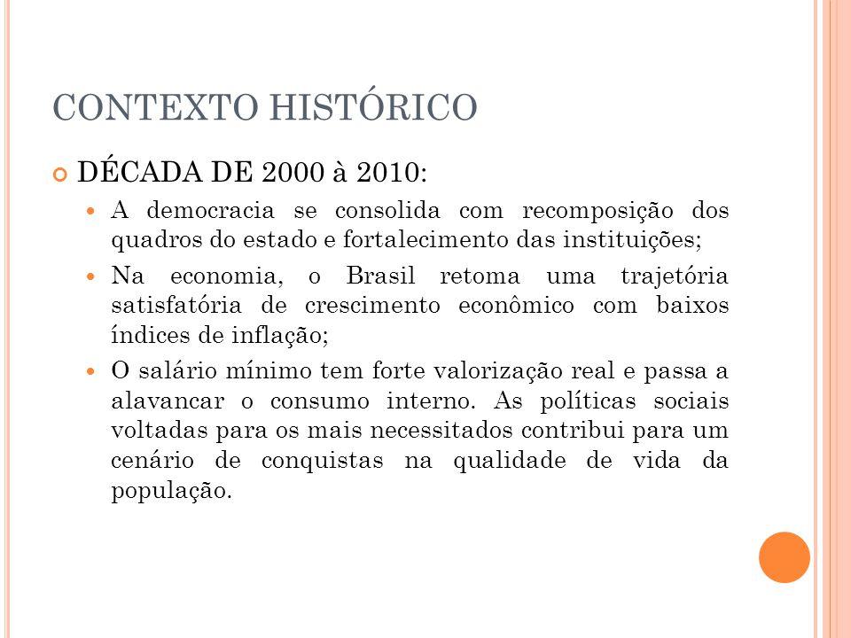 CONTEXTO HISTÓRICO DÉCADA DE 2000 à 2010: A democracia se consolida com recomposição dos quadros do estado e fortalecimento das instituições; Na economia, o Brasil retoma uma trajetória satisfatória de crescimento econômico com baixos índices de inflação; O salário mínimo tem forte valorização real e passa a alavancar o consumo interno.