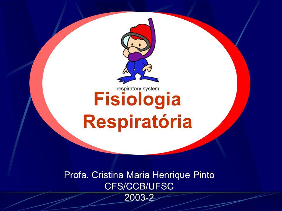 Profa. Cristina Maria Henrique Pinto CFS/CCB/UFSC 2003-2 Fisiologia Respiratória