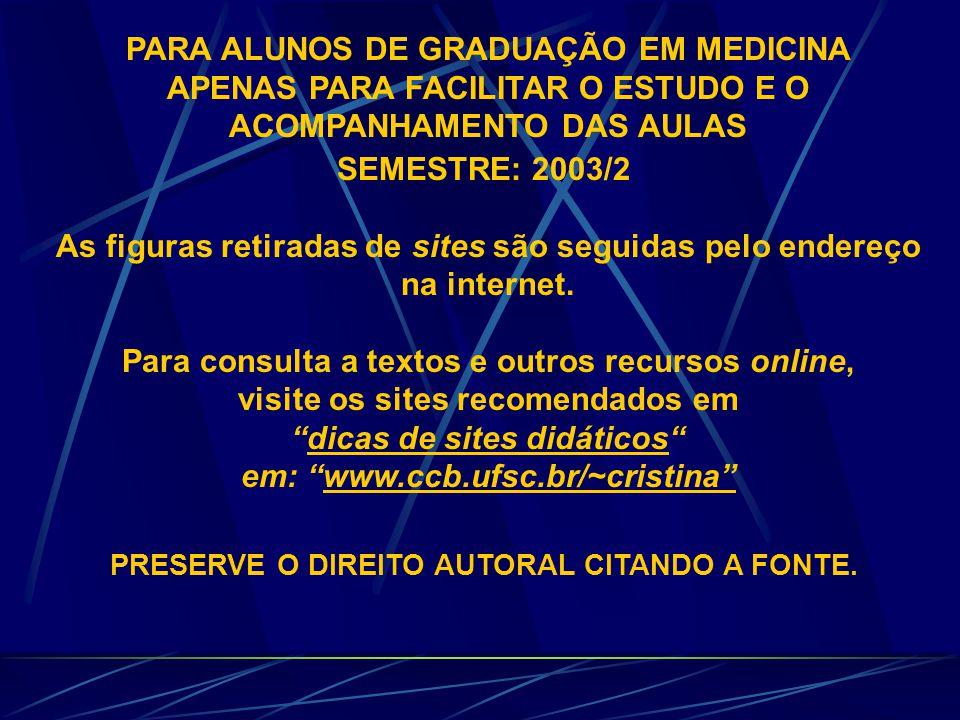 PARA ALUNOS DE GRADUAÇÃO EM MEDICINA APENAS PARA FACILITAR O ESTUDO E O ACOMPANHAMENTO DAS AULAS SEMESTRE: 2003/2 As figuras retiradas de sites são se