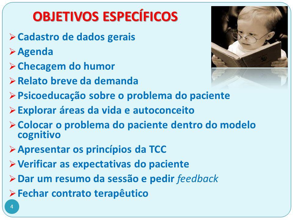 AUTOCONCEITO 1.Como o paciente se vê. Quais são suas qualidades e defeitos.