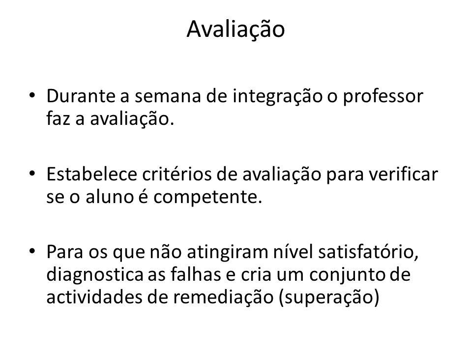 Avaliação Durante a semana de integração o professor faz a avaliação. Estabelece critérios de avaliação para verificar se o aluno é competente. Para o