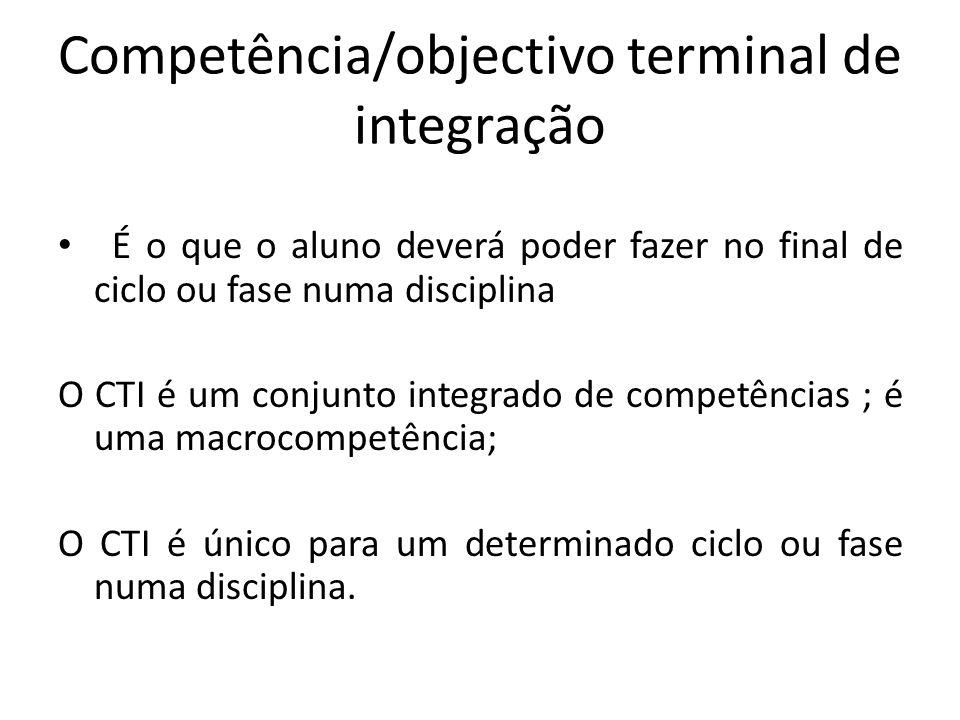Competência/objectivo terminal de integração É o que o aluno deverá poder fazer no final de ciclo ou fase numa disciplina O CTI é um conjunto integrad