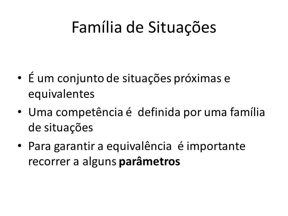 Família de Situações É um conjunto de situações próximas e equivalentes Uma competência é definida por uma família de situações Para garantir a equiva