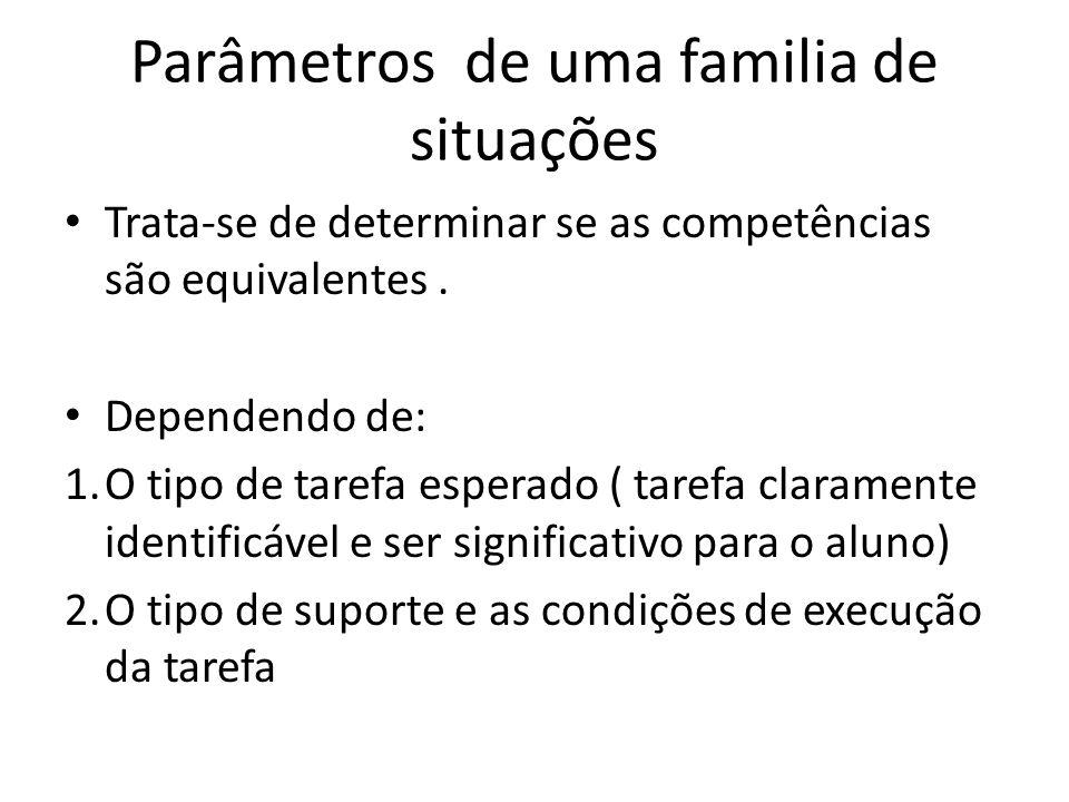 Parâmetros de uma familia de situações Trata-se de determinar se as competências são equivalentes. Dependendo de: 1.O tipo de tarefa esperado ( tarefa
