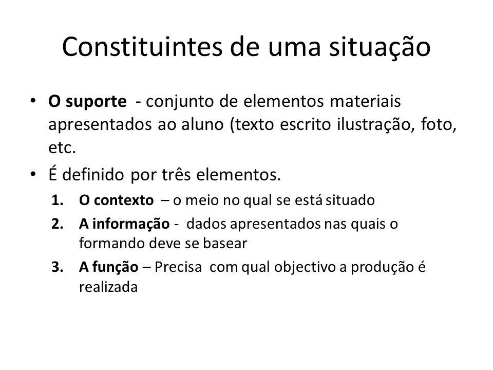 Constituintes de uma situação O suporte - conjunto de elementos materiais apresentados ao aluno (texto escrito ilustração, foto, etc. É definido por t