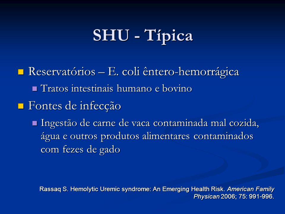 SHU - Típica Reservatórios – E. coli êntero-hemorrágica Reservatórios – E. coli êntero-hemorrágica Tratos intestinais humano e bovino Tratos intestina