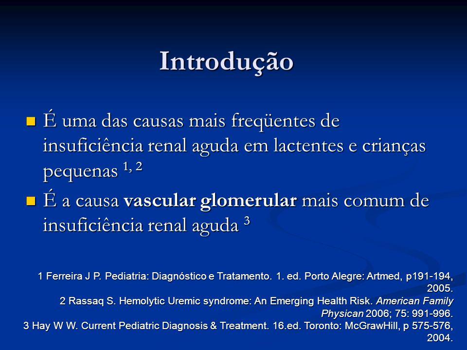 SHU - Complicações Em uma revisão com 49 estudos SHU D+ Em uma revisão com 49 estudos SHU D+ 3.476 pacientes 3.476 pacientes 313 ( 9%) – morrem 313 ( 9%) – morrem 104 ( 3%) – estágio final doença renal 104 ( 3%) – estágio final doença renal 869 ( 25%) – seqüela renal 869 ( 25%) – seqüela renal Envolvimento neurológico – relacionado com desfechos ruins Envolvimento neurológico – relacionado com desfechos ruins 1 Rassaq S.