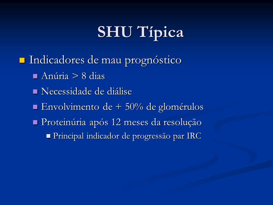 SHU Típica Indicadores de mau prognóstico Indicadores de mau prognóstico Anúria > 8 dias Anúria > 8 dias Necessidade de diálise Necessidade de diálise