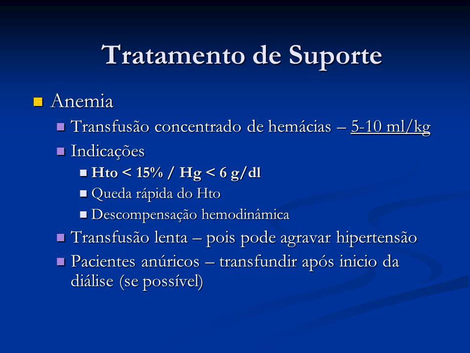 Tratamento de Suporte Anemia Anemia Transfusão concentrado de hemácias – 5-10 ml/kg Transfusão concentrado de hemácias – 5-10 ml/kg Indicações Indicaç