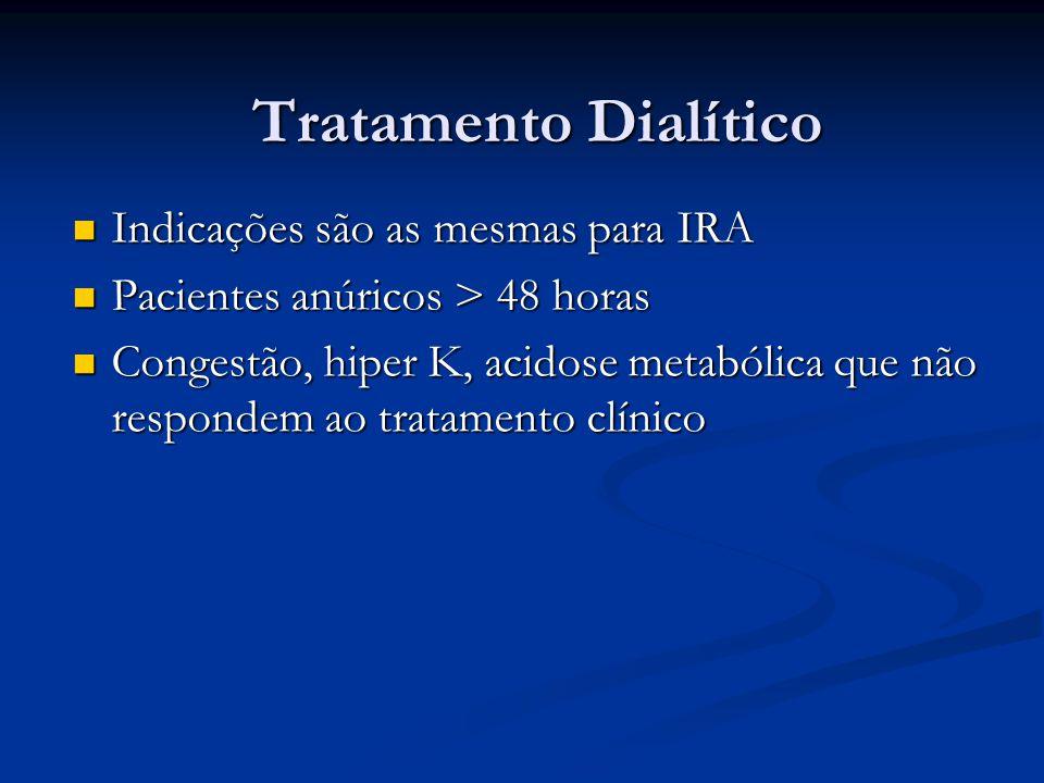 Tratamento Dialítico Indicações são as mesmas para IRA Indicações são as mesmas para IRA Pacientes anúricos > 48 horas Pacientes anúricos > 48 horas C