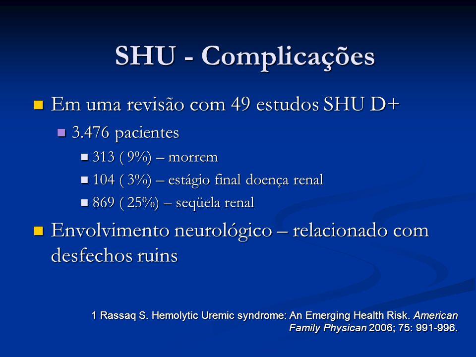 SHU - Complicações Em uma revisão com 49 estudos SHU D+ Em uma revisão com 49 estudos SHU D+ 3.476 pacientes 3.476 pacientes 313 ( 9%) – morrem 313 (