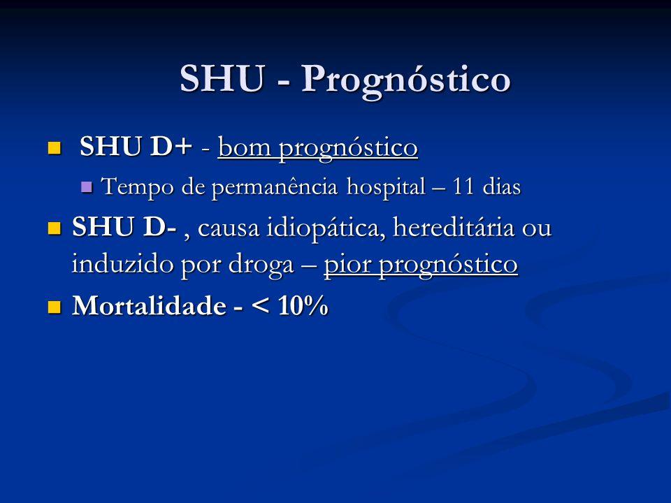 SHU - Prognóstico SHU D+ - bom prognóstico SHU D+ - bom prognóstico Tempo de permanência hospital – 11 dias Tempo de permanência hospital – 11 dias SH