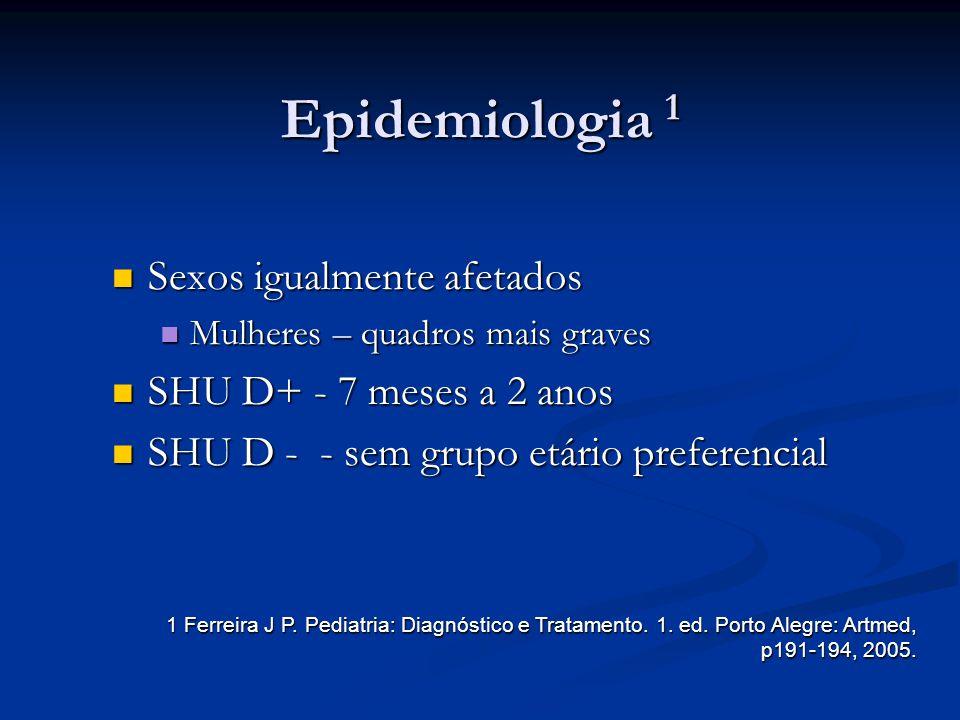 SHU Típica – Quadro Clínico Fase Aguda – Manifestações Renais 1 Fase Aguda – Manifestações Renais 1 Amplo espectro de gravidade Amplo espectro de gravidade Oligúria (  – 1 semana) Oligúria (  – 1 semana) Anúria (  - 3 dias) Anúria (  - 3 dias) Poliúria (raramente) Poliúria (raramente) Hipertensão arterial Hipertensão arterial Hematúria Hematúria Sinais Clínicos de sobrecarga hídrica Sinais Clínicos de sobrecarga hídrica 1 Bevilacqua C C e at.