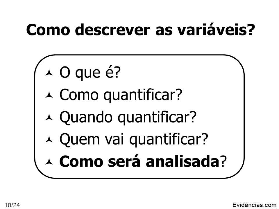 Evidências.com 10/24 Como descrever as variáveis. © O que é.