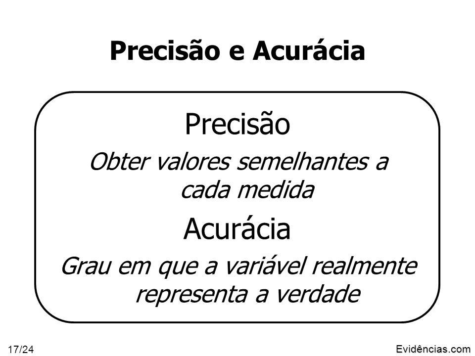 Evidências.com 17/24 Precisão e Acurácia Precisão Obter valores semelhantes a cada medida Acurácia Grau em que a variável realmente representa a verdade