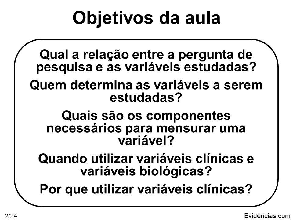 Evidências.com 2/24 Qual a relação entre a pergunta de pesquisa e as variáveis estudadas.