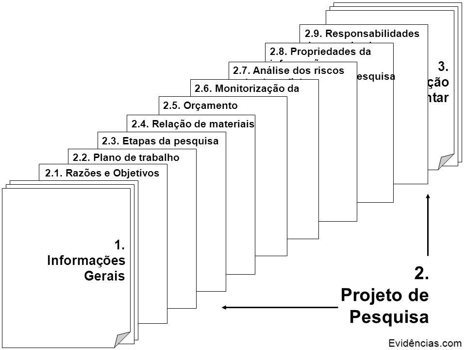 Evidências.com 5/24 2.2 Plano de Trabalho e Métodos III.
