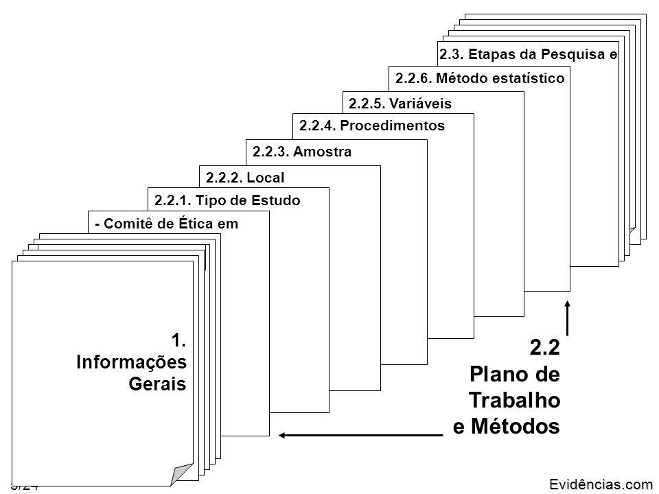 Evidências.com 16/24 Tipos de variáveis © Contínua l Extensão do trombo © Categórica l Ordinal © Proximal, distal l Nominal © Trombose, retrombose © Dicotômica l Ter ou não trombose
