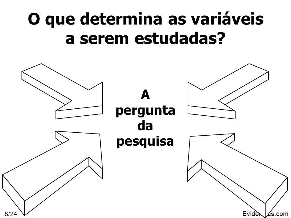 Evidências.com 8/24 O que determina as variáveis a serem estudadas A pergunta da pesquisa