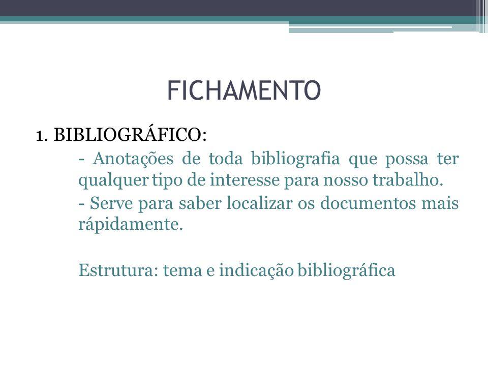 FICHAMENTO 1.