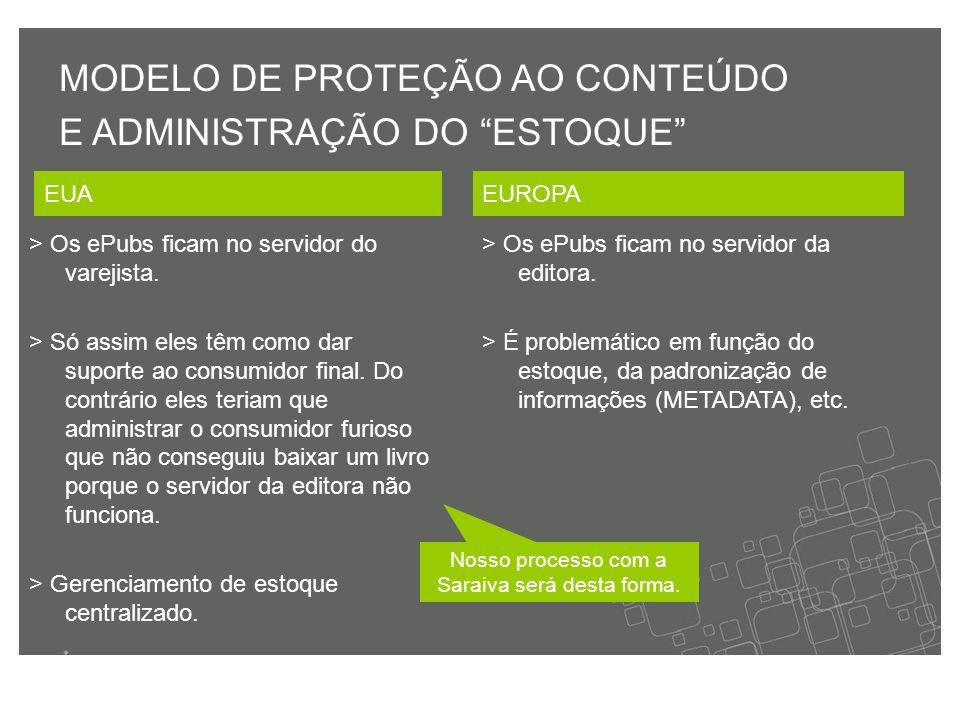 MODELO DE PROTEÇÃO AO CONTEÚDO E ADMINISTRAÇÃO DO ESTOQUE > Os ePubs ficam no servidor do varejista.