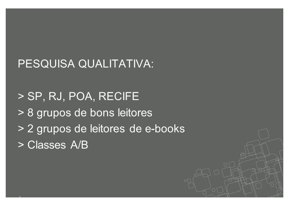 PESQUISA QUALITATIVA: > SP, RJ, POA, RECIFE > 8 grupos de bons leitores > 2 grupos de leitores de e-books > Classes A/B