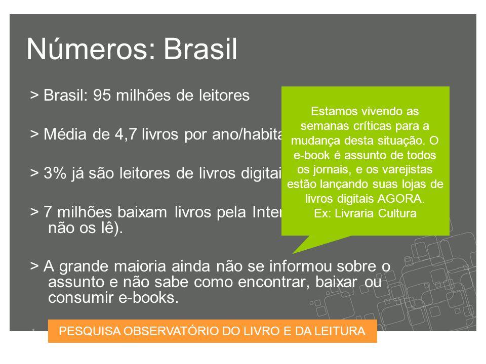 > Brasil: 95 milhões de leitores > Média de 4,7 livros por ano/habitante > 3% já são leitores de livros digitais (4,6 milhões) > 7 milhões baixam livros pela Internet (metade baixa e não os lê).