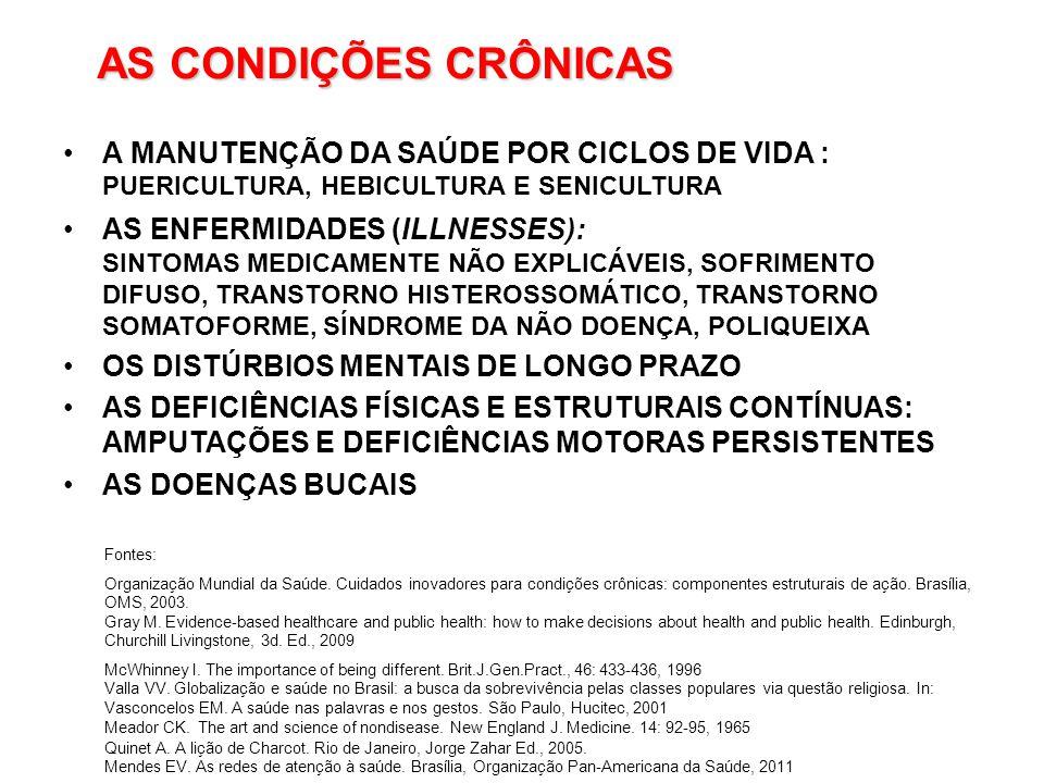 AS CONDIÇÕES CRÔNICAS A MANUTENÇÃO DA SAÚDE POR CICLOS DE VIDA : PUERICULTURA, HEBICULTURA E SENICULTURA AS ENFERMIDADES (ILLNESSES): SINTOMAS MEDICAMENTE NÃO EXPLICÁVEIS, SOFRIMENTO DIFUSO, TRANSTORNO HISTEROSSOMÁTICO, TRANSTORNO SOMATOFORME, SÍNDROME DA NÃO DOENÇA, POLIQUEIXA OS DISTÚRBIOS MENTAIS DE LONGO PRAZO AS DEFICIÊNCIAS FÍSICAS E ESTRUTURAIS CONTÍNUAS: AMPUTAÇÕES E DEFICIÊNCIAS MOTORAS PERSISTENTES AS DOENÇAS BUCAIS Fontes: Organização Mundial da Saúde.