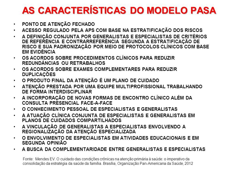 AS CARACTERÍSTICAS DO MODELO PASA PONTO DE ATENÇÃO FECHADO ACESSO REGULADO PELA APS COM BASE NA ESTRATIFICAÇÃO DOS RISCOS A DEFINIÇÃO CONJUNTA POR GENERALISTAS E ESPECIALISTAS DE CRITÉRIOS DE REFERÊNCIA E CONTRARREFERÊNCIA SEGUNDA A ESTRATIFICAÇÃO DE RISCO E SUA PADRONIZAÇÃO POR MEIO DE PROTOCOLOS CLÍNICOS COM BASE EM EVIDÊNCIA OS ACORDOS SOBRE PROCEDIMENTOS CLÍNICOS PARA REDUZIR REDUNDÂNCIAS OU RETRABALHOS OS ACORDOS SOBRE EXAMES COMPLEMENTARES PARA REDUZIR DUPLICAÇÕES O PRODUTO FINAL DA ATENÇÃO É UM PLANO DE CUIDADO ATENÇÃO PRESTADA POR UMA EQUIPE MULTIPROFISSIONAL TRABALHANDO DE FORMA INTERDISCIPLINAR A INCORPORAÇÃO DE NOVAS FORMAS DE ENCONTRO CLÍNICO ALÉM DA CONSULTA PRESENCIAL FACE-A-FACE O CONHECIMENTO PESSOAL DE ESPECIALISTAS E GENERALISTAS A ATUAÇÃO CLÍNICA CONJUNTA DE ESPECIALISTAS E GENERALISTAS EM PLANOS DE CUIDADOS COMPARTILHADOS A VINCULAÇÃO DE GENERALISTAS A ESPECIALISTAS ENVOLVENDO A REGIONALIZAÇÃO DA ATENÇÃO ESPECIALIZADA O ENVOLVIMENTO DE ESPECIALISTAS EM ATIVIDADES EDUCACIONAIS E EM SEGUNDA OPINIÃO A BUSCA DA COMPLEMENTARIDADE ENTRE GENERALISTAS E ESPECIALISTAS Fonte: Mendes EV.