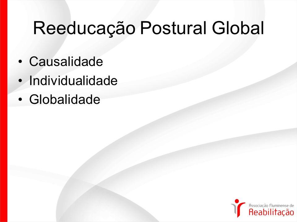 Reeducação Postural Global Causalidade Individualidade Globalidade