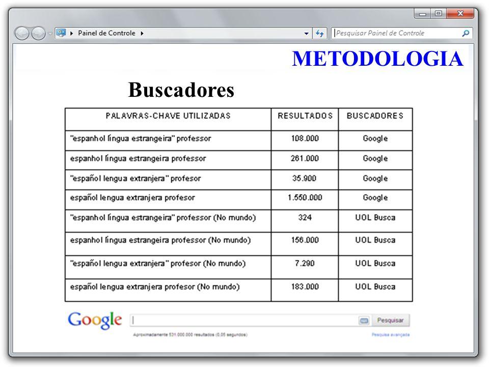 METODOLOGIA Buscadores
