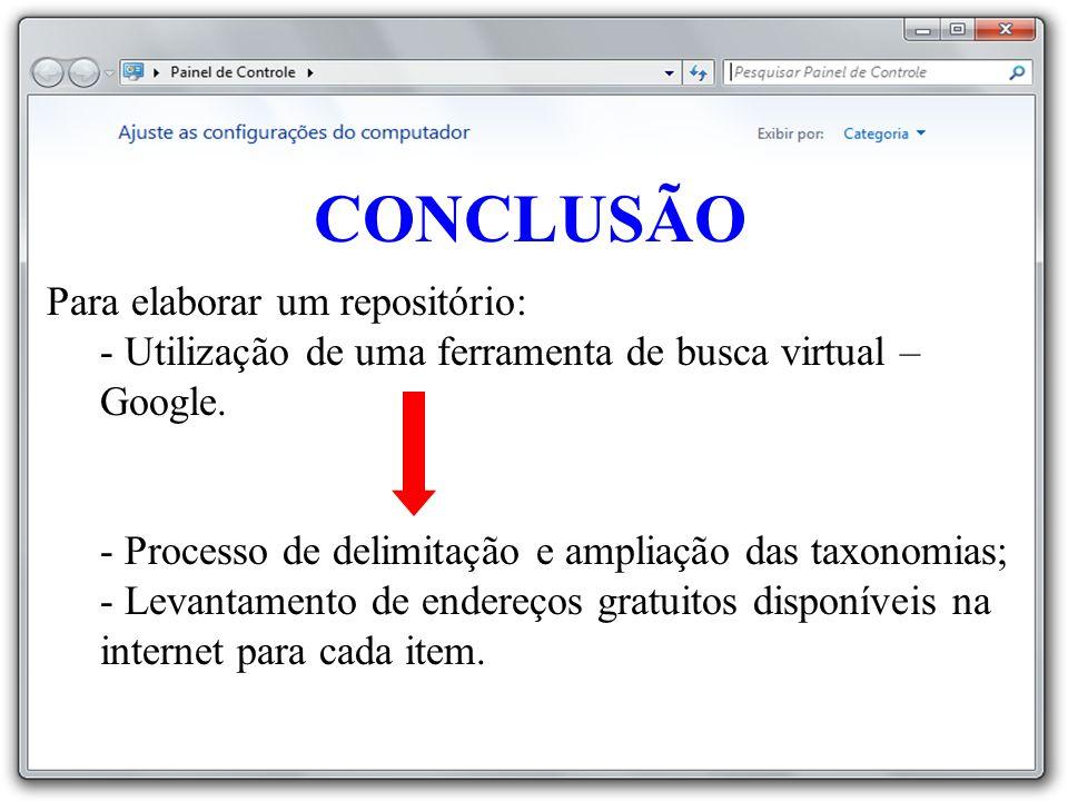 Para elaborar um repositório: - Utilização de uma ferramenta de busca virtual – Google. - Processo de delimitação e ampliação das taxonomias; - Levant