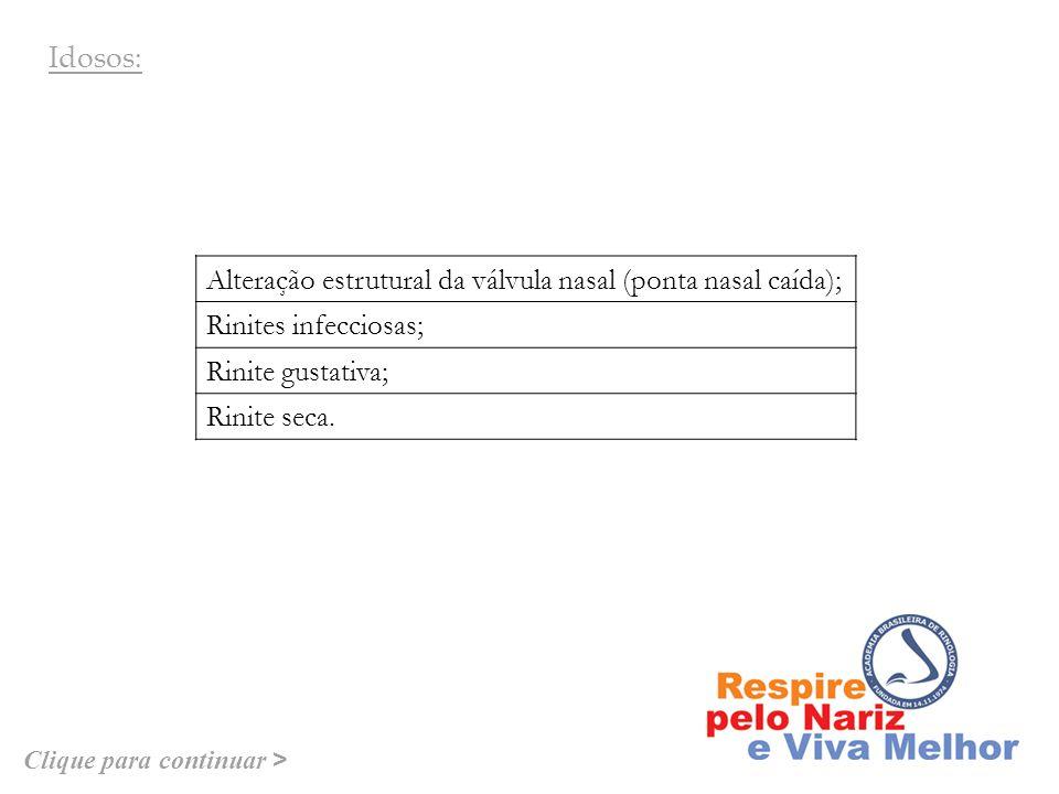 FONTE: Extraído de: Roithmann R e Chapnik J - Obstrução nasal - aspectos gerais.