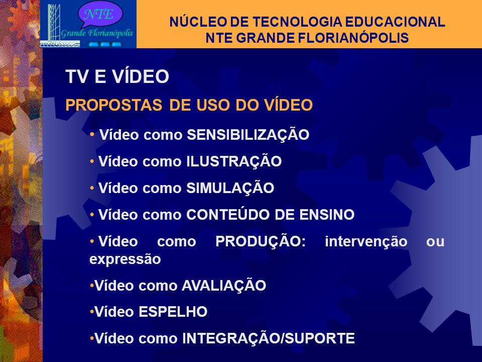 NÚCLEO DE TECNOLOGIA EDUCACIONAL NTE GRANDE FLORIANÓPOLIS TV E VÍDEO USO INADEQUADO EM AULA Vídeo-tapa buraco Vídeo-enrolação Vídeo-deslumbramento Víd