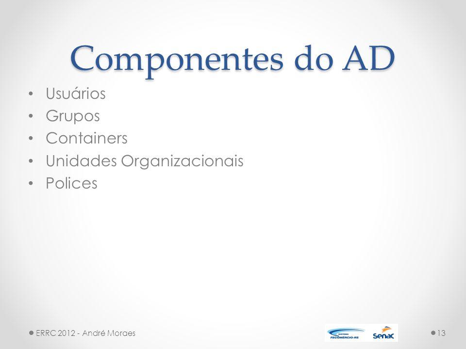 Componentes do AD Usuários Grupos Containers Unidades Organizacionais Polices ERRC 2012 - André Moraes13
