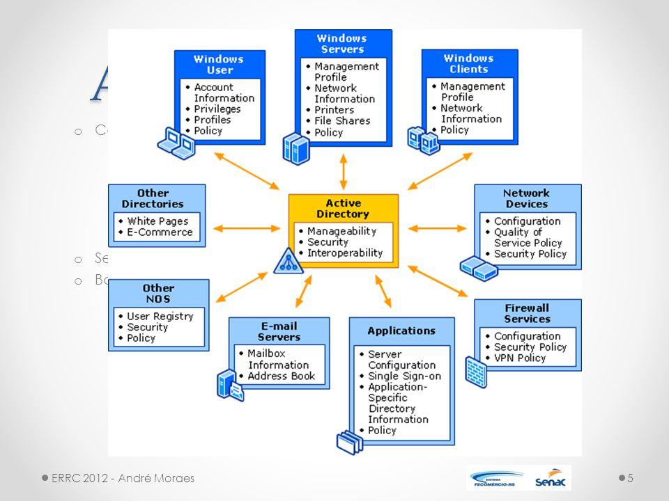 Active Directory (AD) o Centralização de recursos em redes Microsoft Contas de usuário e computadores Restrições a usuários e computadores Controle sobre hardwares existentes na rede Manutenção de Senhas de acesso Gerenciamento de compartilhamentos o Segurança em redes Windows o Baseado em LDAP ERRC 2012 - André Moraes5