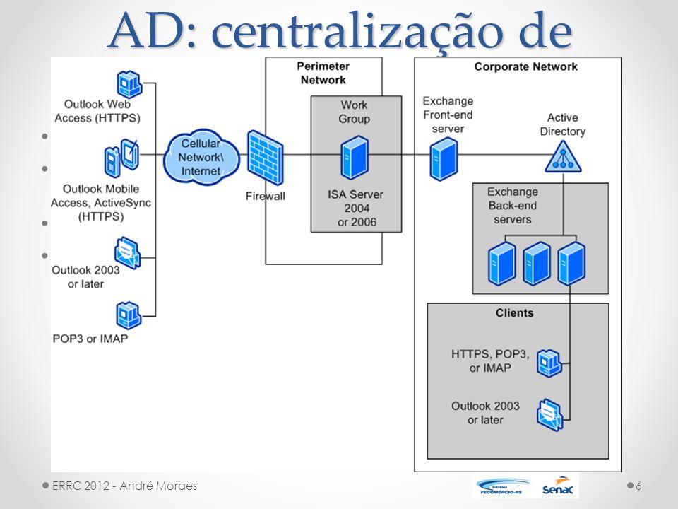 AD: centralização de recursos Composta por OU's e usuários Controle sobre hosts existentes na rede o Exige a confiança em hosts Integração com outros aplicativos Microsoft Controle de usuários nos hosts passa a ser do servidor ERRC 2012 - André Moraes6