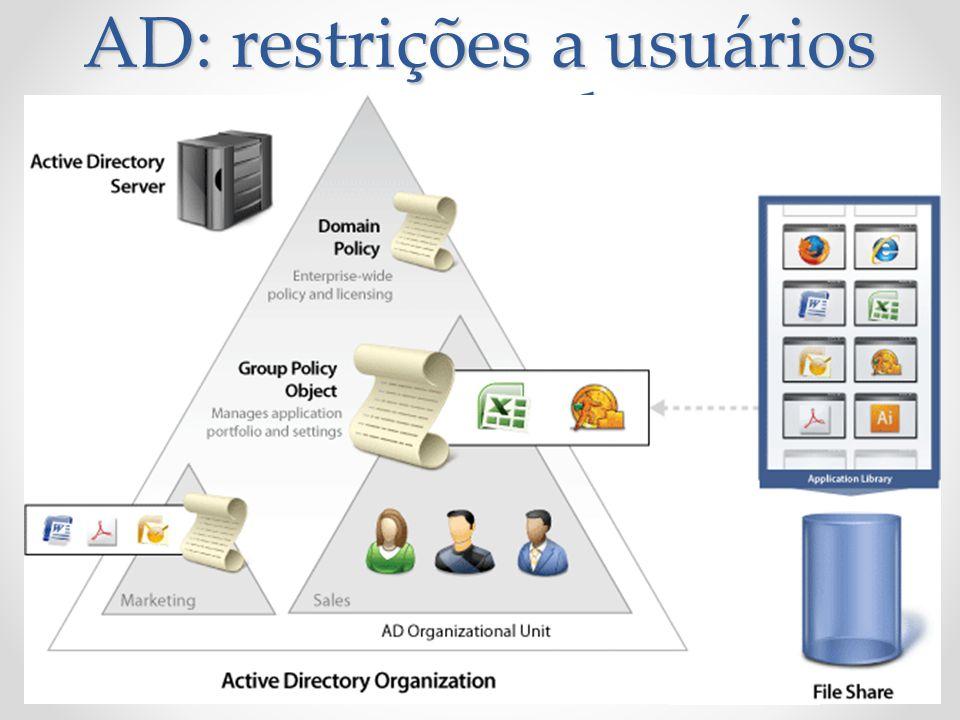 AD: restrições a usuários e computadores Criação de Polices de segurança o Negar acesso a recursos; o Permitir acesso a recursos; o Padronizar acesso a recursos; Autenticação em qualquer host da rede o Hosts ingressados em domínio permite autenticação de usuários; o Perfil remoto de usuários ERRC 2012 - André Moraes7